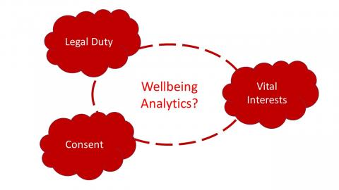 Wellbeing analytics falls into a legal gap