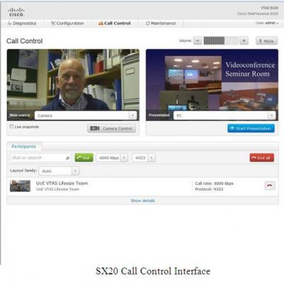 Cisco Telepresence SX20 Quick Set - Evaluation results main