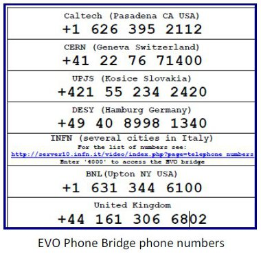 Telephone numbers zurich