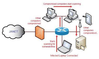 firewalls definition